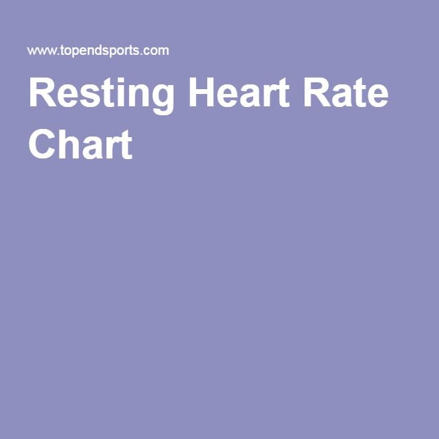 Resting Heart Rate Chart 55-61 excllent Pinterest Heart rate - rate chart