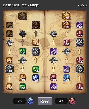Twin Saga Dragon Knight Build