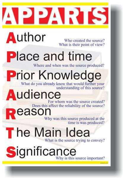 APPARTS - Author, Place & Time, Prior Knowledge, Audience, Reason ...