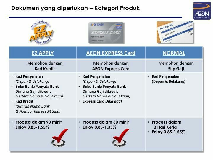 Dokumen Yg Diperlukan Express Member Ez Apply Normal