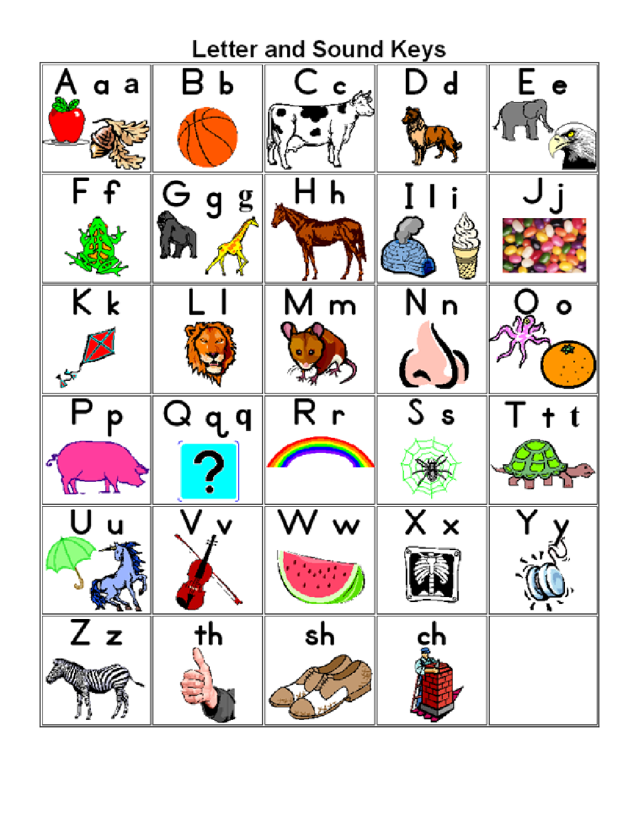 Satisfactory image throughout free printable abc chart