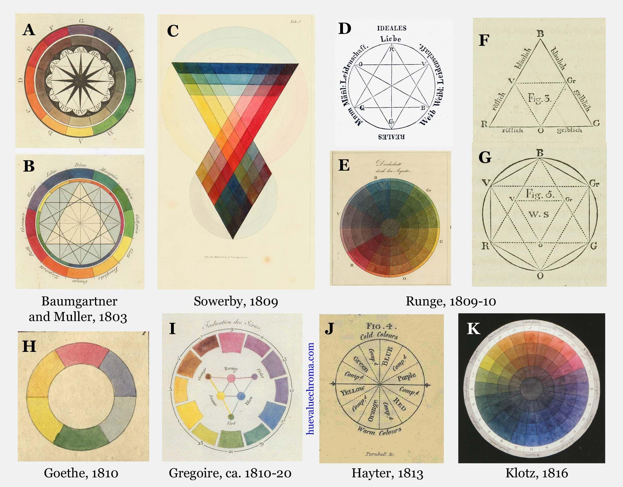 237 best rainbow spectrum images on pinterest colors colour 722lg 20001564 nvjuhfo Image collections