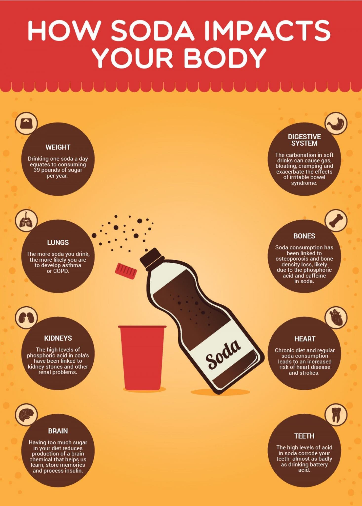 Soda Health Facts Are Soft Drinks Really Bad For You Soda