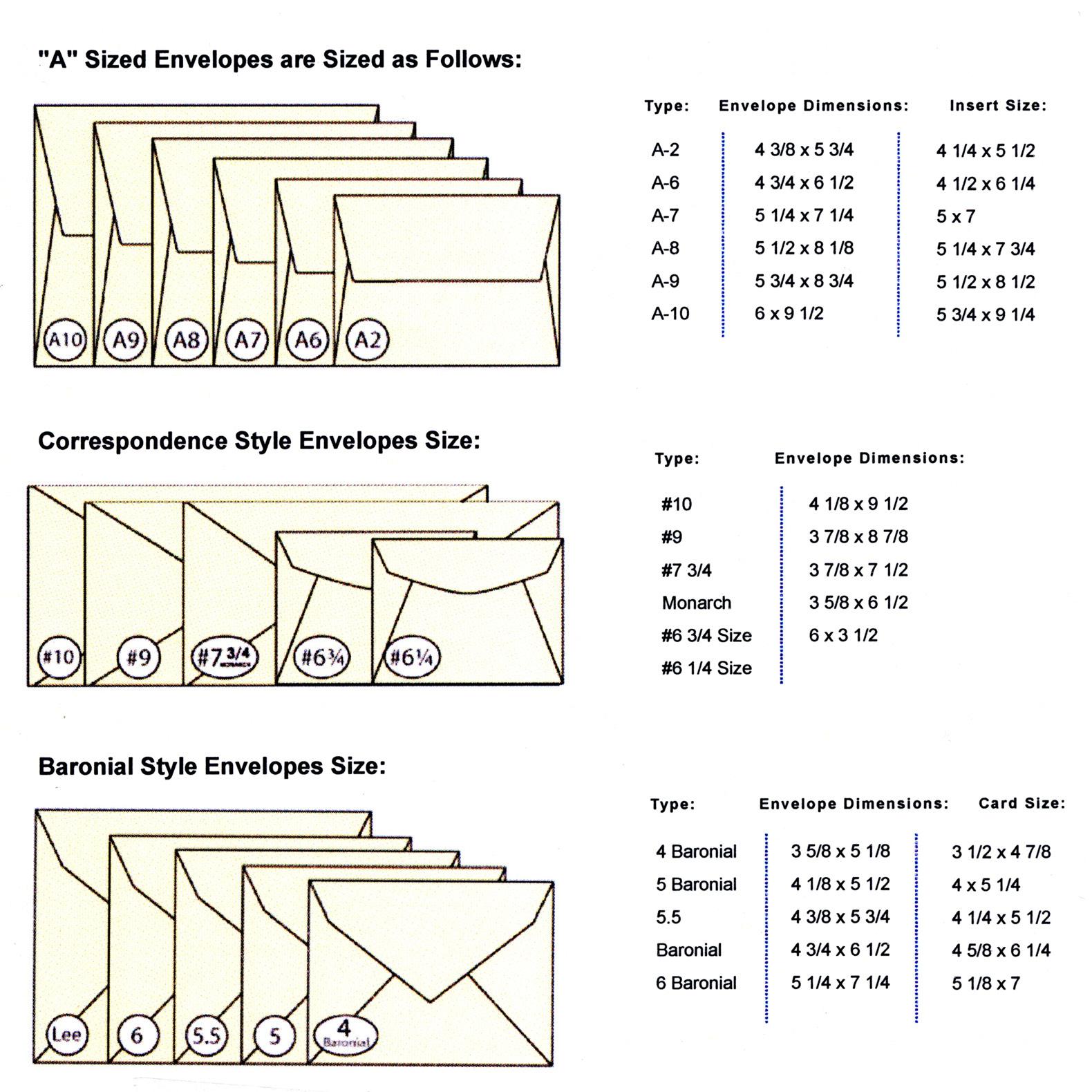 Envelope sizes chart standard invitation also mersnoforum rh