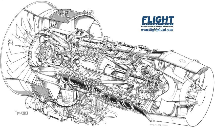 Pin by Chris Jenson on Turbofan engines | Aircraft engine