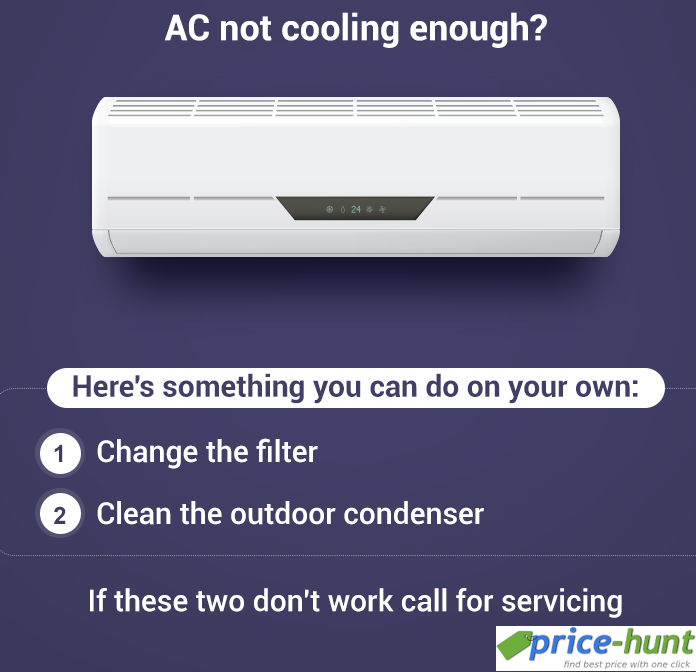 Ac Is Not Working Properly Check Out This Quick Tip Ac Price