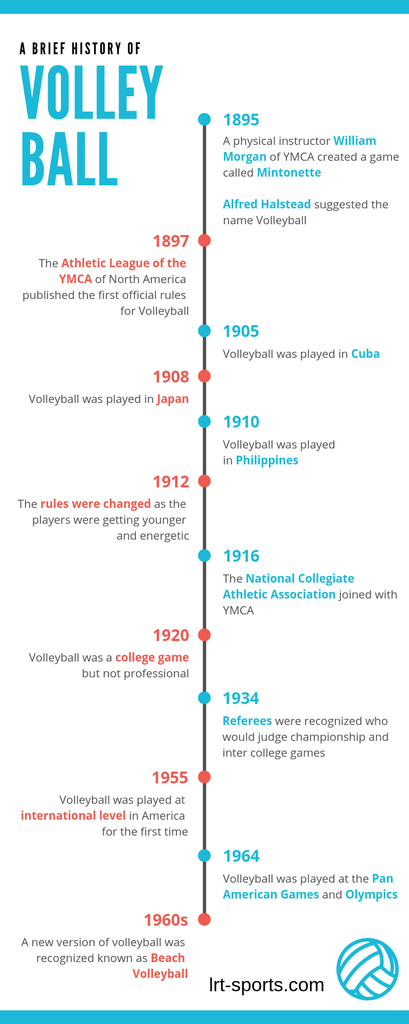 History Of Volleyball History Timeline History Volleyball