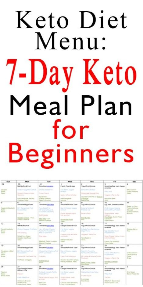 Keto Diet Menu 7Day Keto Meal Plan for Beginners  Upgraded Health