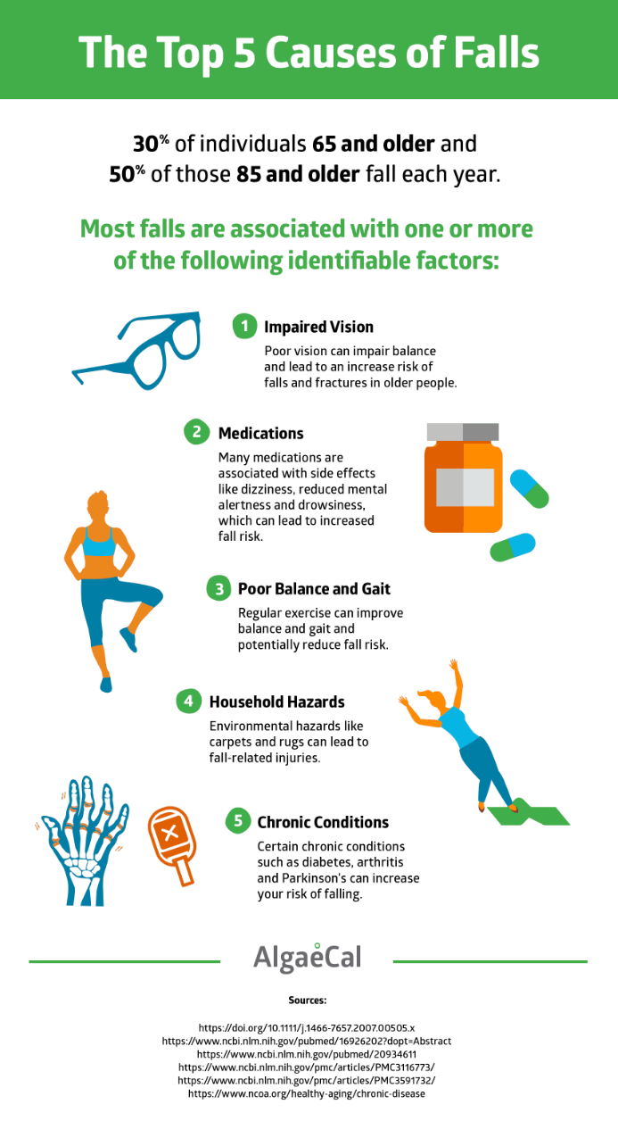 The Ultimate Fall Prevention Checklist Senior activities