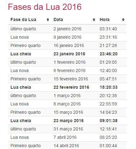 Calendario 365.Foto Calendario 365 Com Br Docs Calendario 2016 Fases Da Lua
