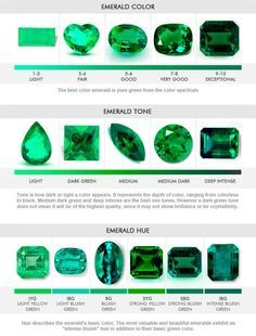 Emerald  color also worlds first quality chart use this to buy sell trade rh pinterest