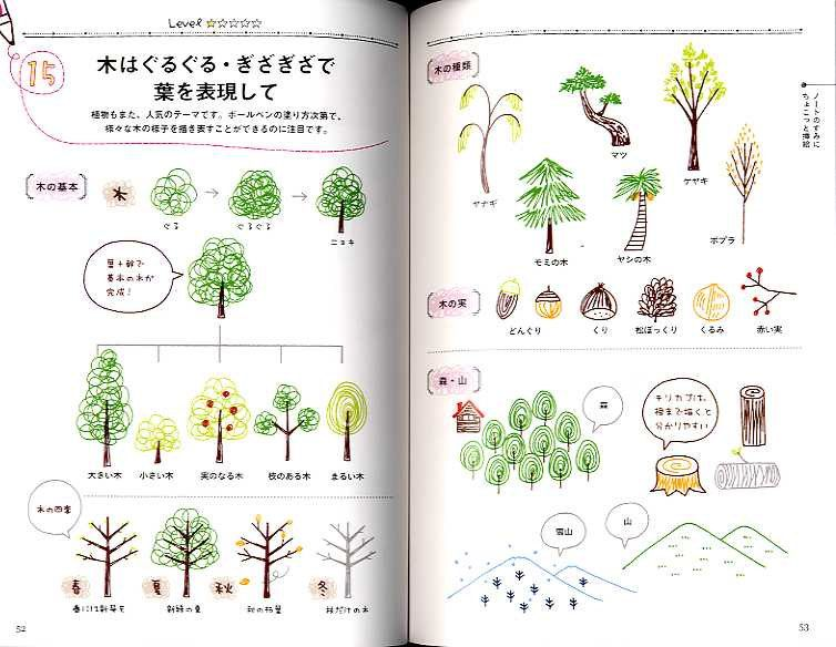 Petit Cute Ballpoint Pen Illustration Book - Japanese Craft Book.