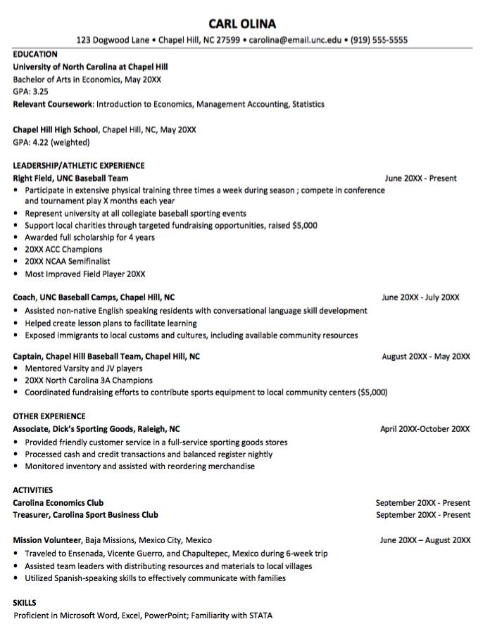 Sample Resume for Baseball Team http//exampleresumecv