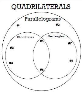 5.G.4 Sort two-dimensional figures based on properties