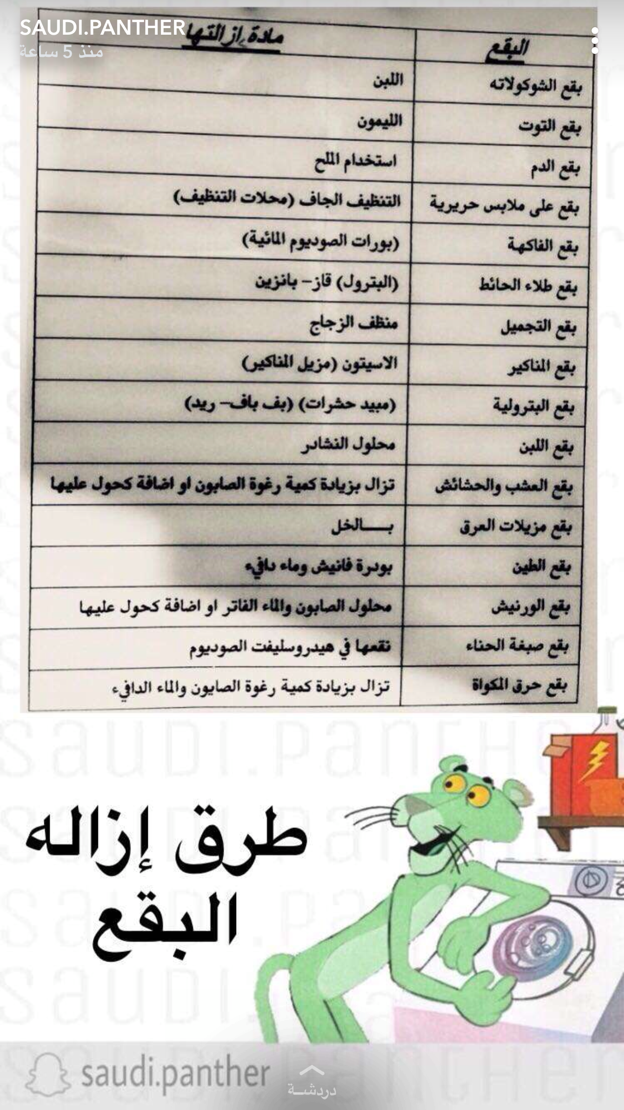 Pin By Zoozy On ازاله البقع House Cleaning Checklist House Cleaning Tips Useful Life Hacks