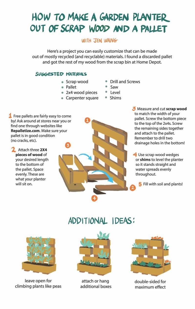 Vertical Garden DIY Ideas Using a Wooden Pallet (Plus, a Tutorial!)