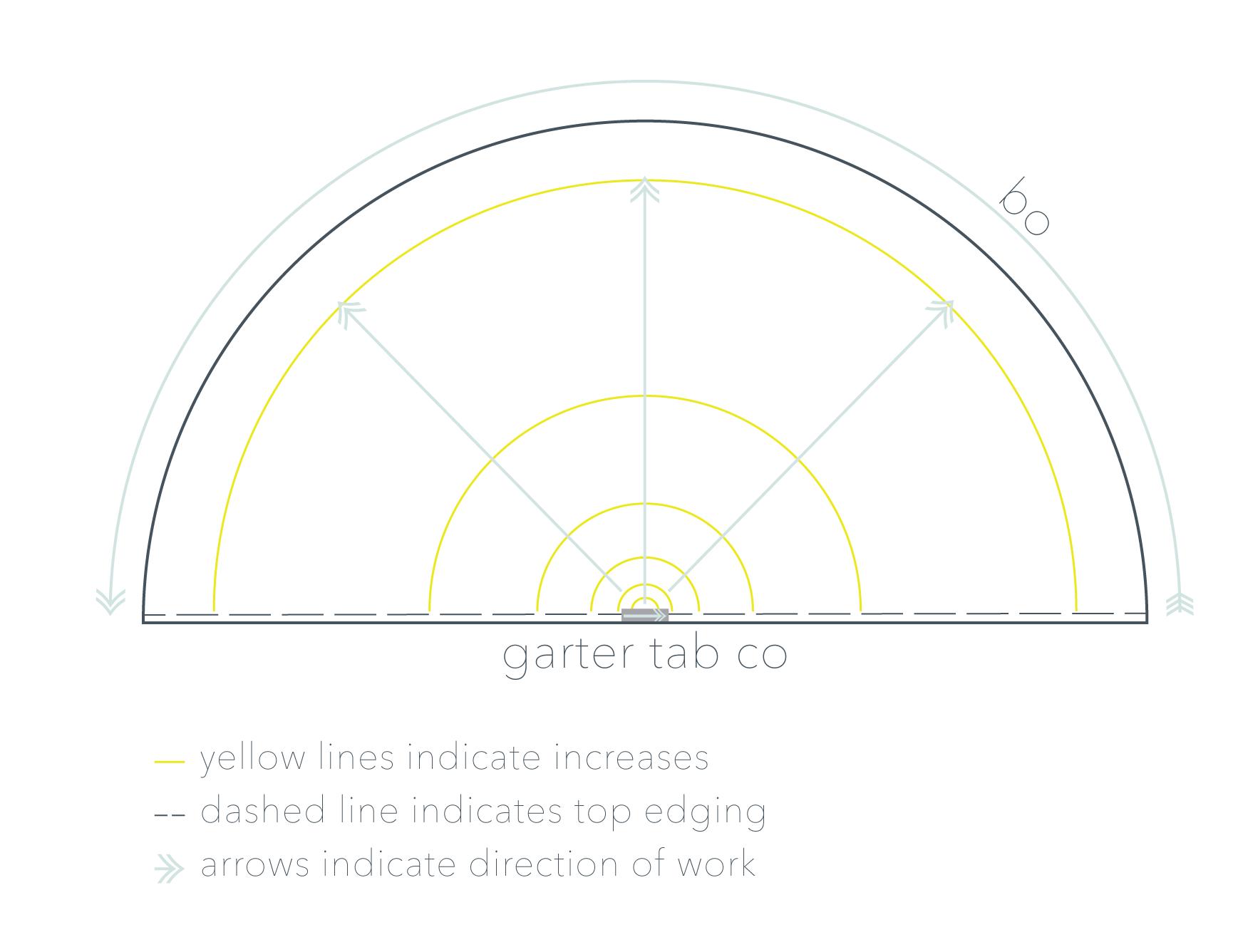 How Do Half Pi Shawls Work Andrea Rangel Shawl Knitting Tutorial Half