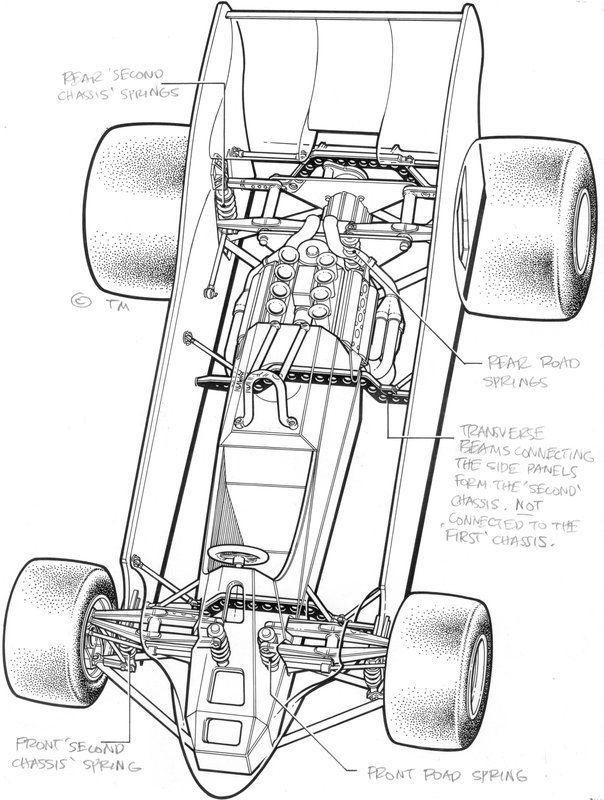 d3c52f0818e1f74fe20364629954403e lotus f cutaway jpg 604 800 rh pinterest com Car Wiring Diagrams Wiring Schematics for Cars