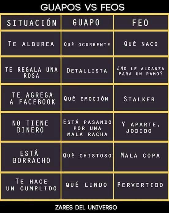 Guapos Vs Feos Borrachos Chistosos Humor En Espanol Chiste Meme