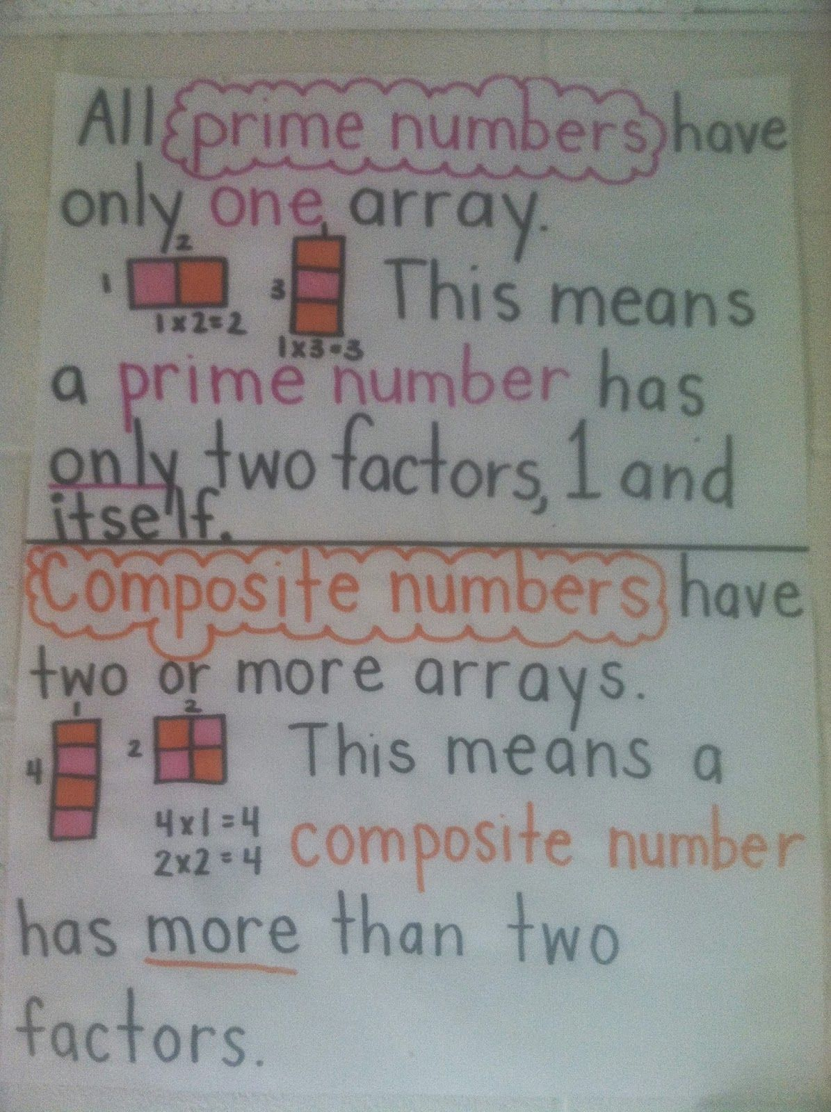 Prime And Composite Numbers Anchor Chart  Google Search  Th