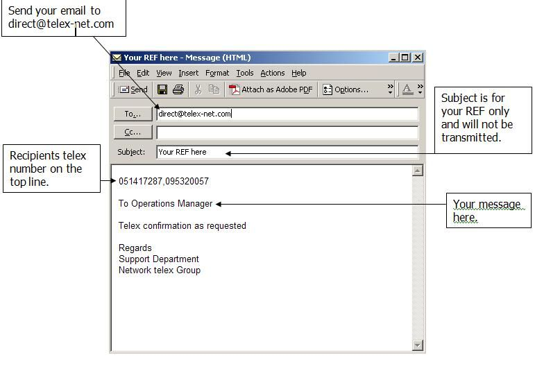 Pin by NETWORK TELEX on Network telex | Messages ...