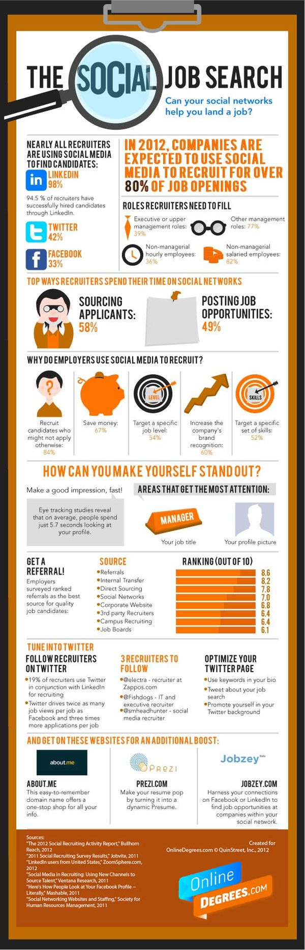 The Social Job Search Infographic  Companies Are Expected To Use