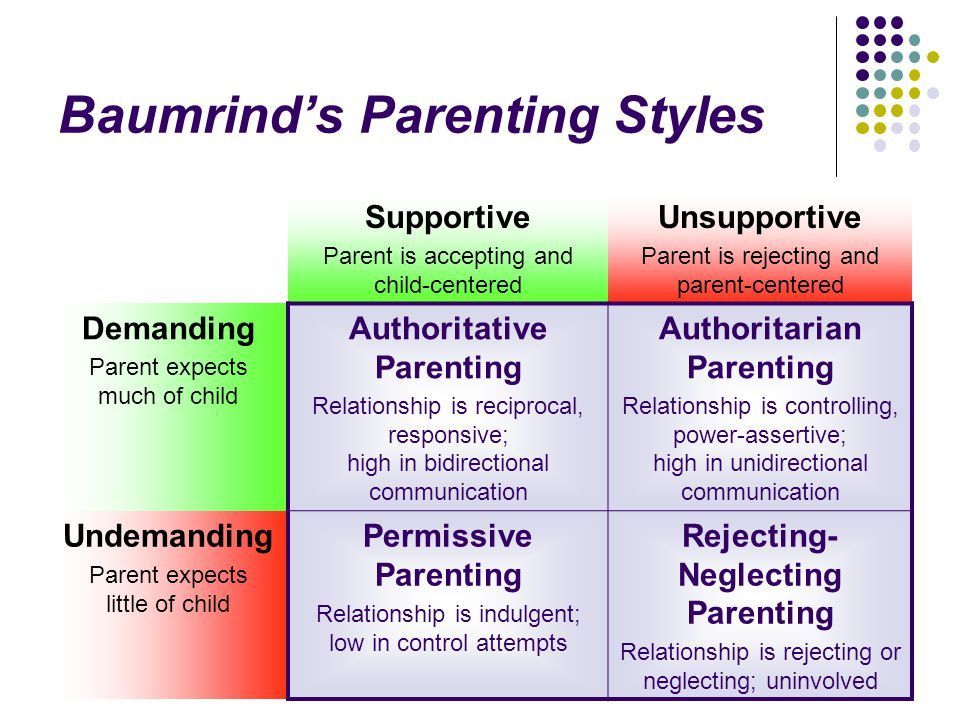 Supporting grit - parenting styles