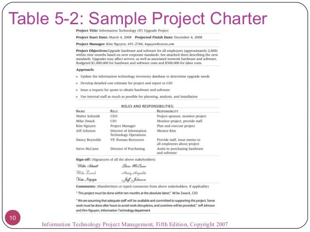 Table  Sample Project Charter Information Technology Project