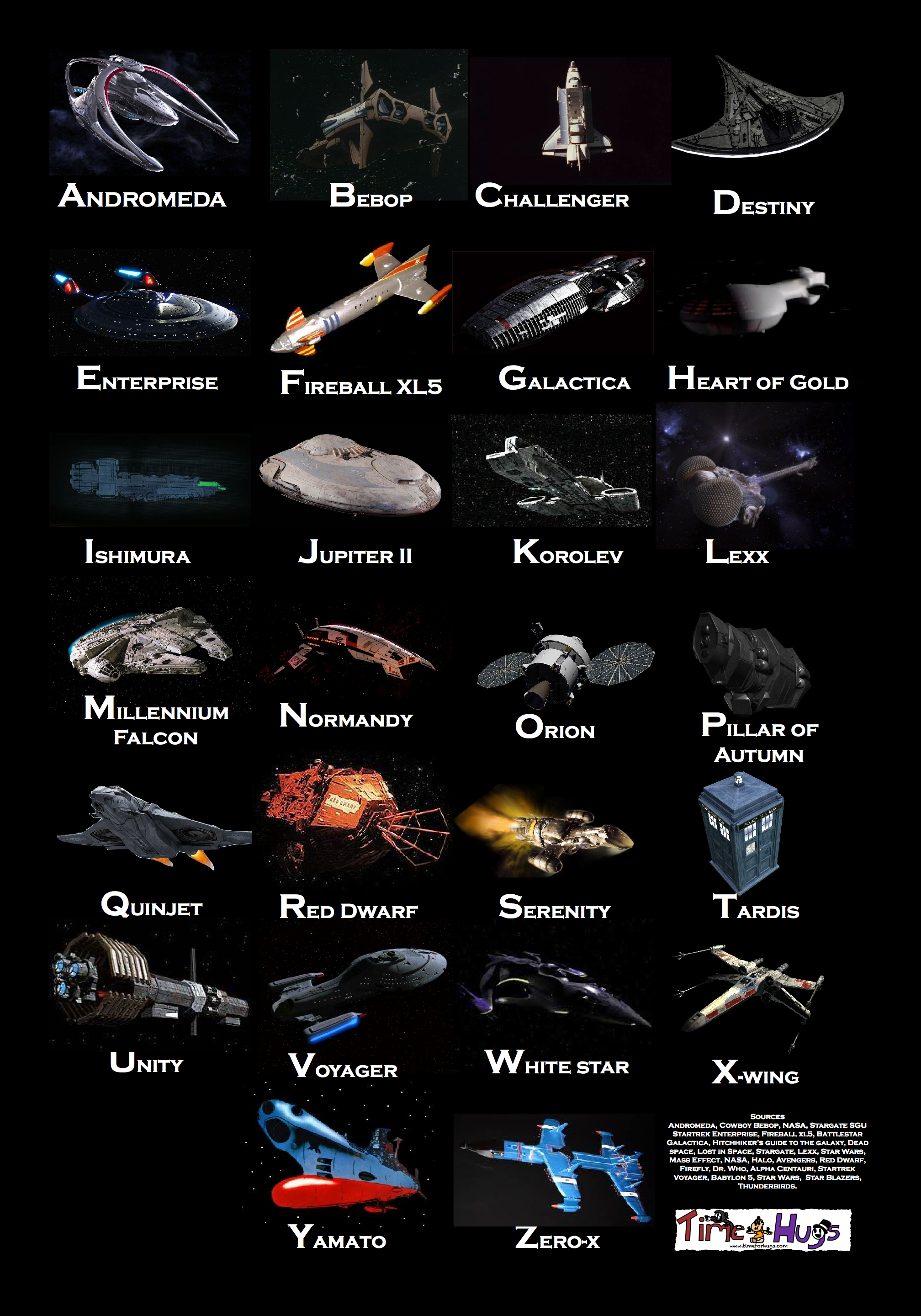 The ABCs with space ships and of course they have