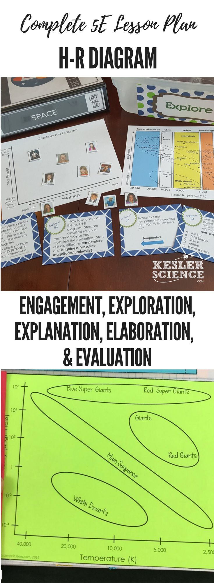small resolution of 5e h r diagram lesson plan ready to print and teach the entire solar system unit includes word wall of vocabulary interactive science notebook template