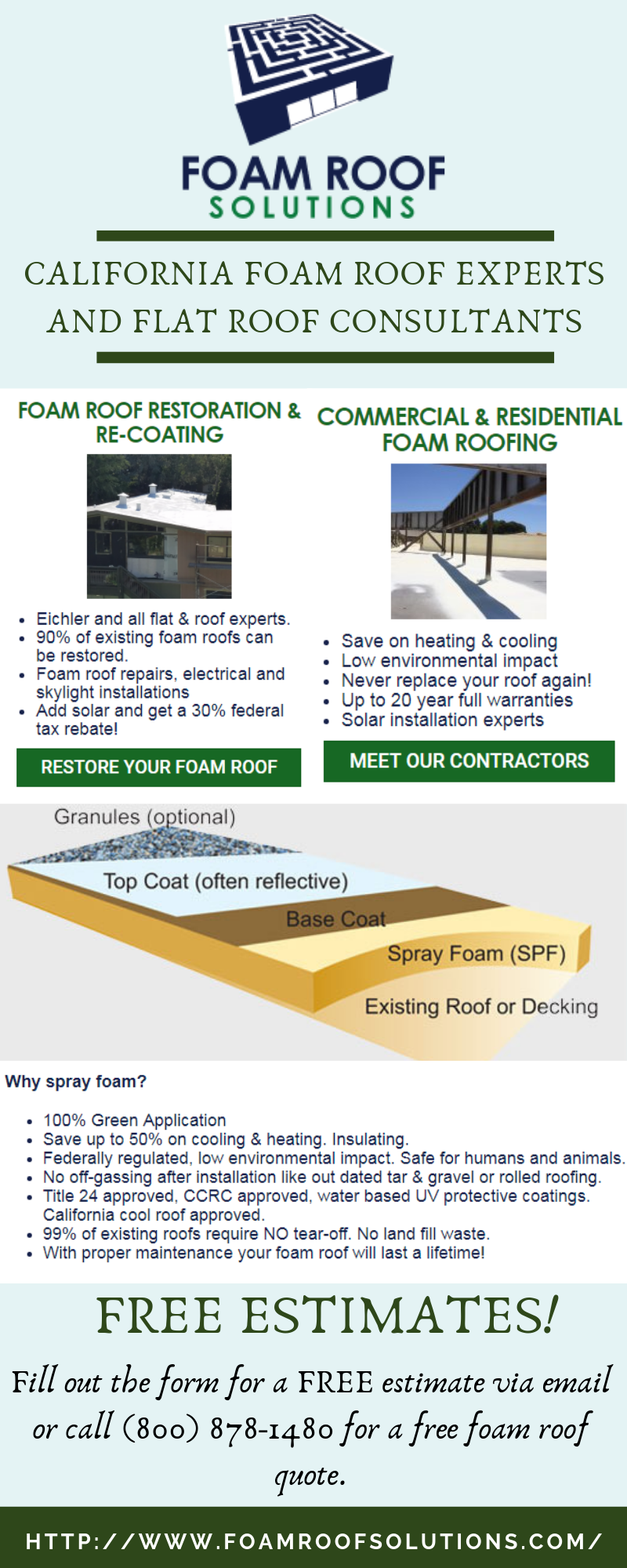 Foam Roof Solutions Is The Leading Spray Foam Roofing Contractors