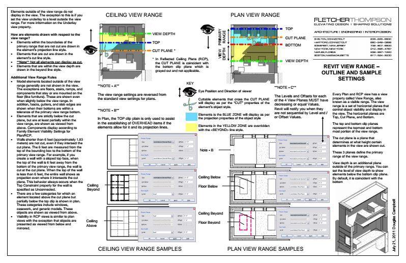 Revit View Range Jpg 798 516 Ceiling Plan Floor Plans How To Plan