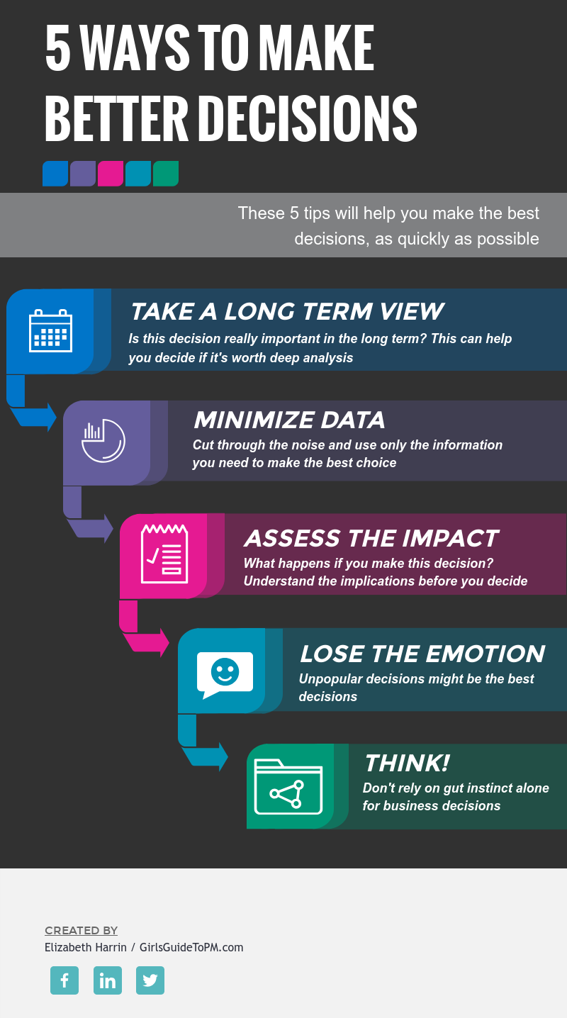 5 Tips for Better Decision Making [Infographic] Business