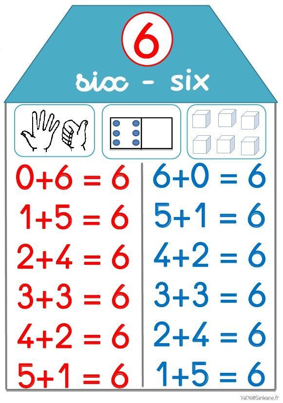 Pin de Marlene Giger en Math, Numbers | Pinterest | Números, Sumo y ...
