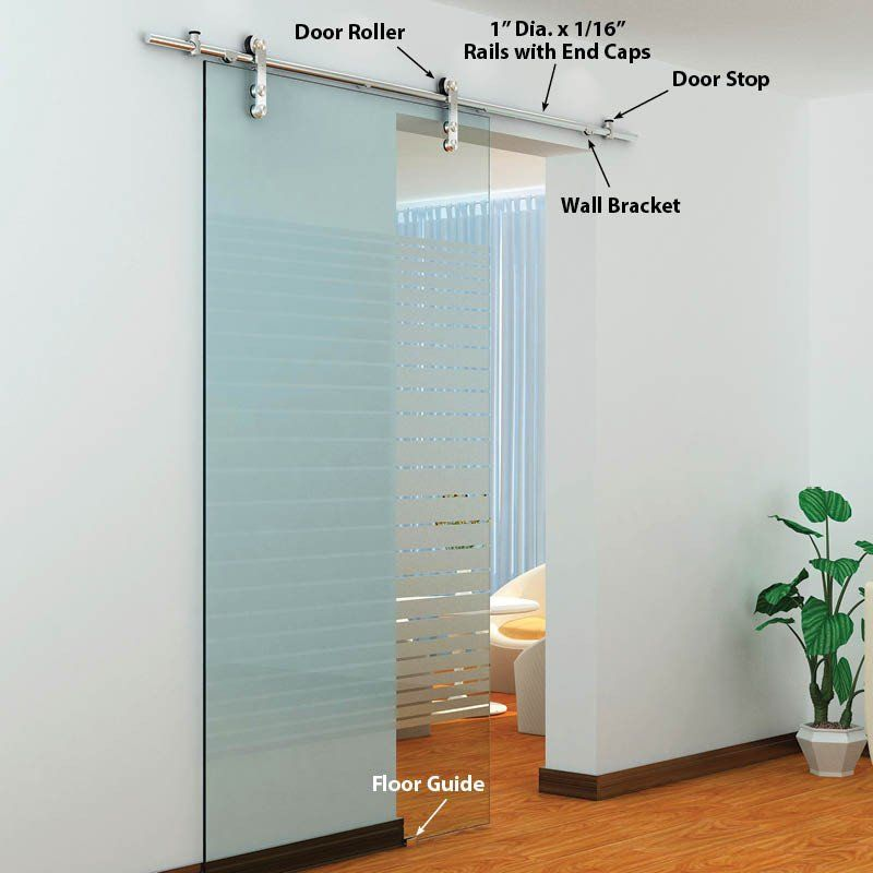 The Skyline Glass Barndoor Hardware Kit In Stainless Steel For Single Glass Doors Glass Doors Interior Barn Doors Sliding Doors Interior