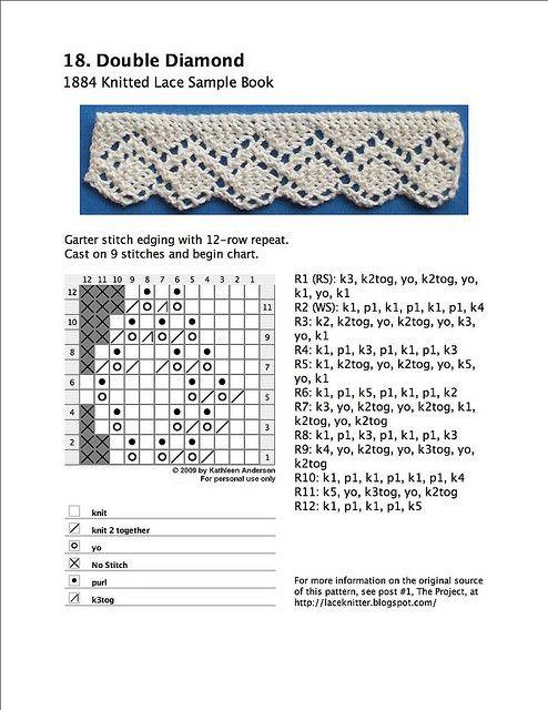 18DoubleDiamondDownload Dos agujas, Puntadas y Puntos - sample diamond chart