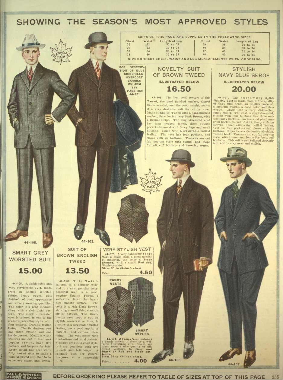 1910s Men's Edwardian Fashion and Clothing Guide ...