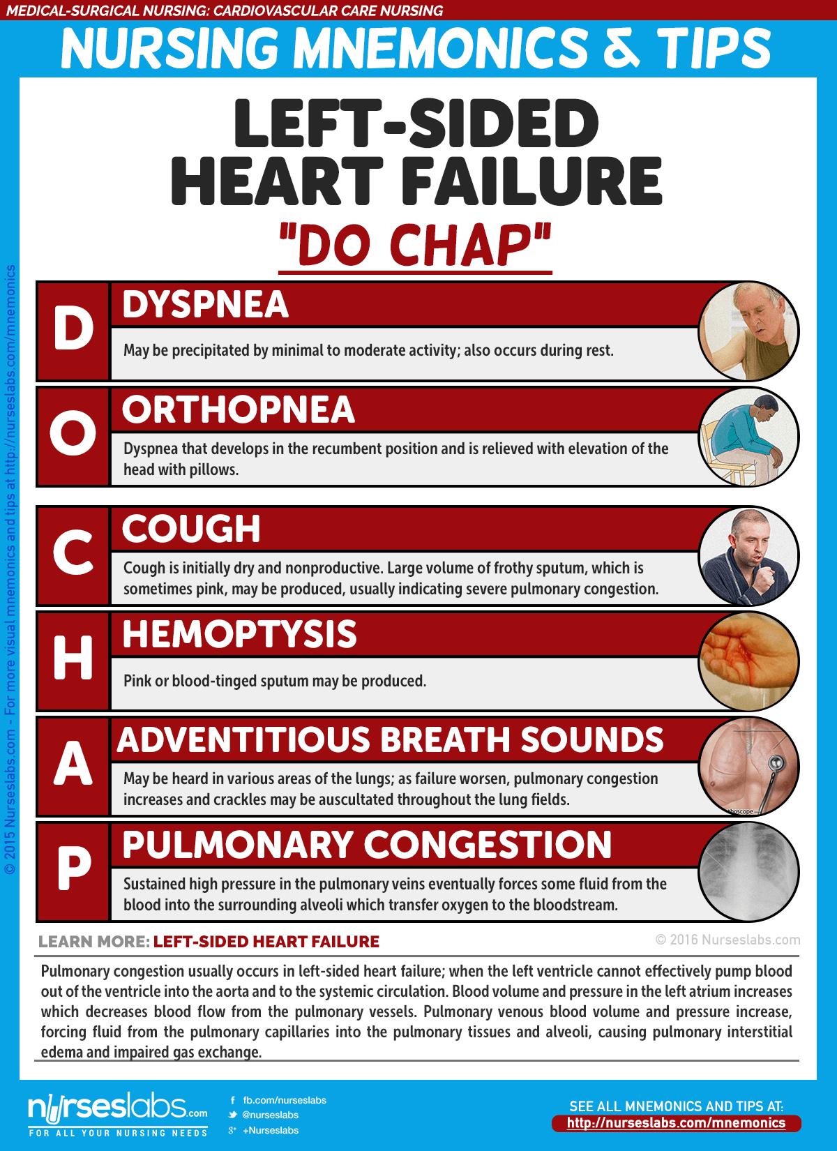 Cardiovascular Care Nursing Mnemonics and Tips   EMS Stuff
