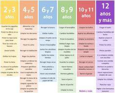 Dejales Que Sean Autonomos La Tabla Inspirada En Montessori Para