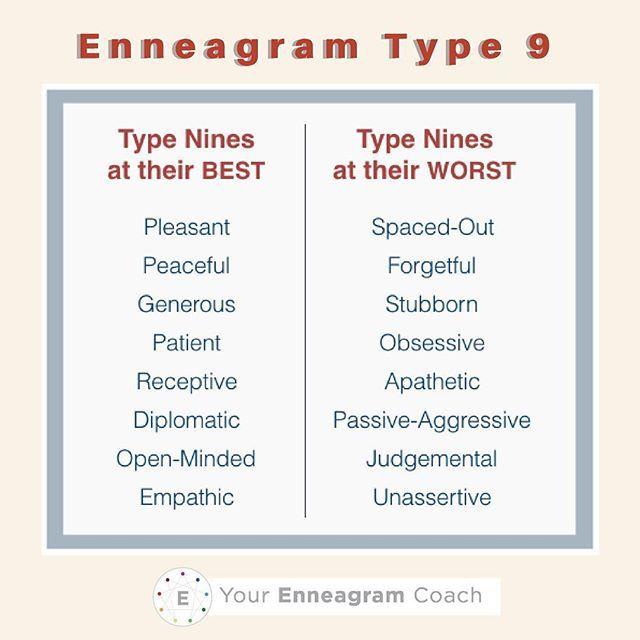 Image result for enneagram 9