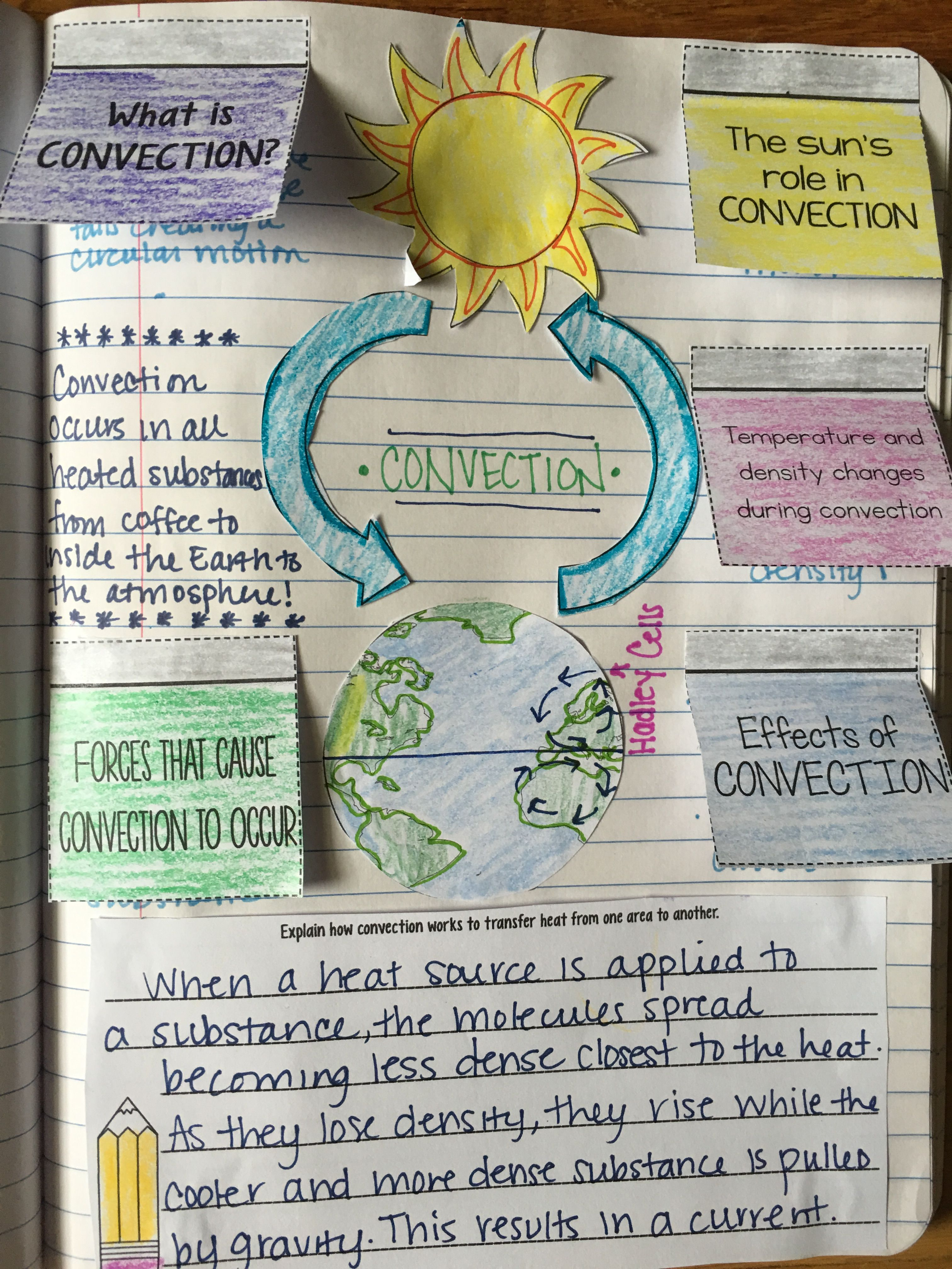 Weather Interactive Notebook Reading Comprehension Bundle
