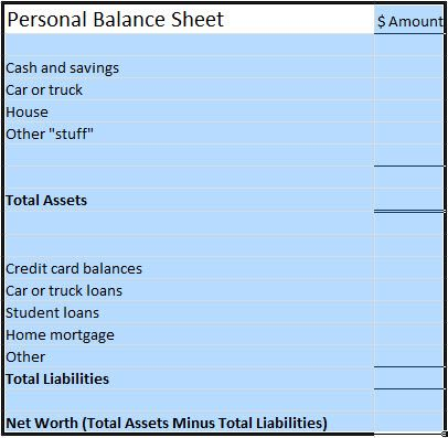 Fill out your personal balance sheet and find out if you have a net
