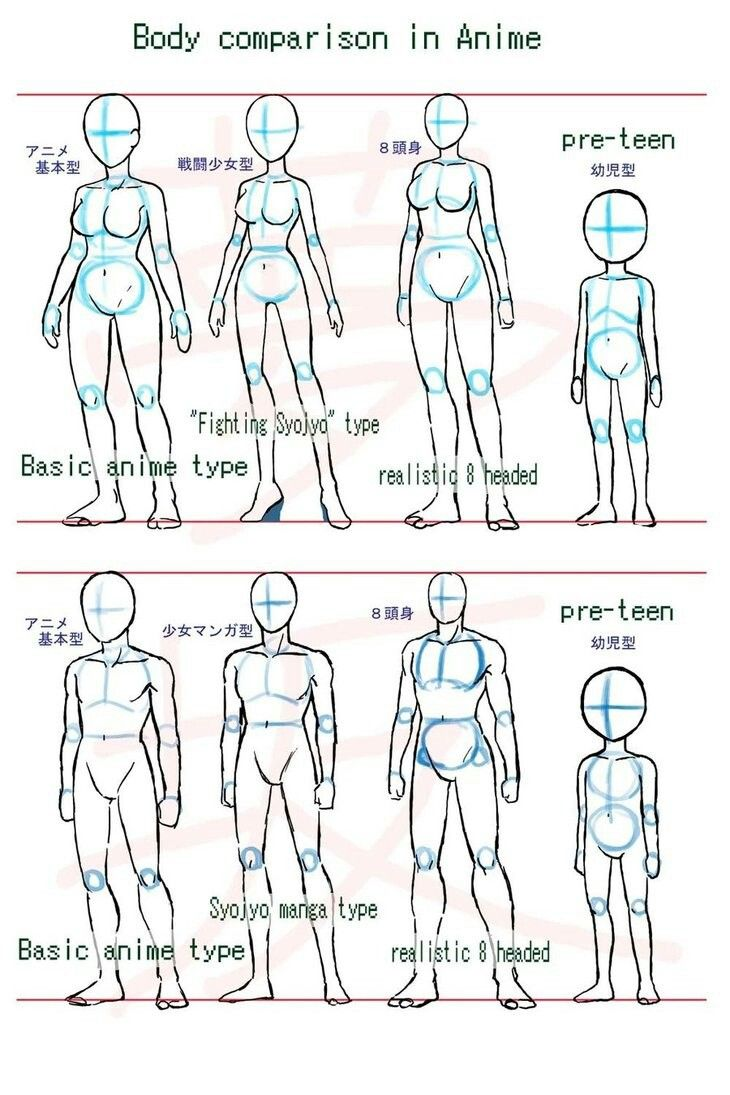 Female and male body references | Dibujo H | Pinterest | Body ...