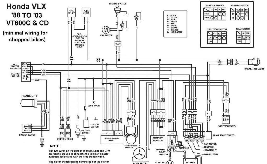 Pin di wiring diagram