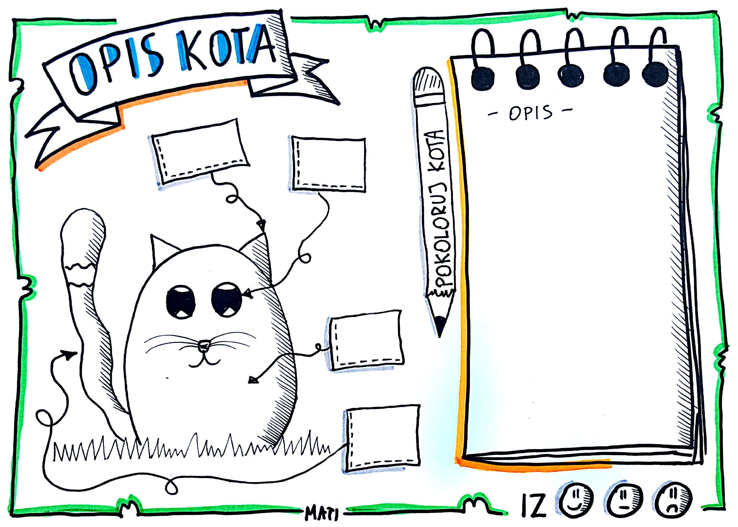 Ocenianie Ksztaltujace Pomoce Polski Opis Plant Lap Book Creative Writing Ideas Polish Language