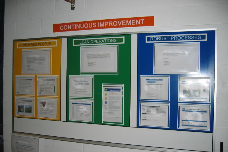 Image Result For Workplace Communication Board Work