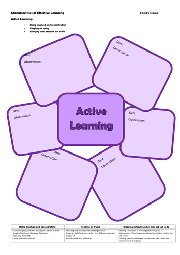 Characteristics Of Effective Learning  Profile Record Sheets
