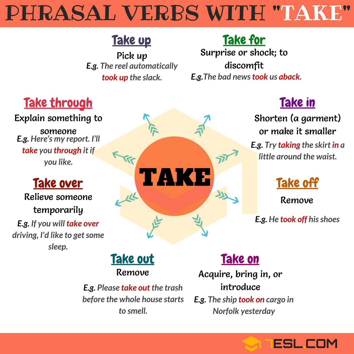 60+ Phrasal Verbs With TAKE: Take Away, Take Back, Take Down, Take Up... -  7 E S L | Learn english, Learn english words, English vocabulary words