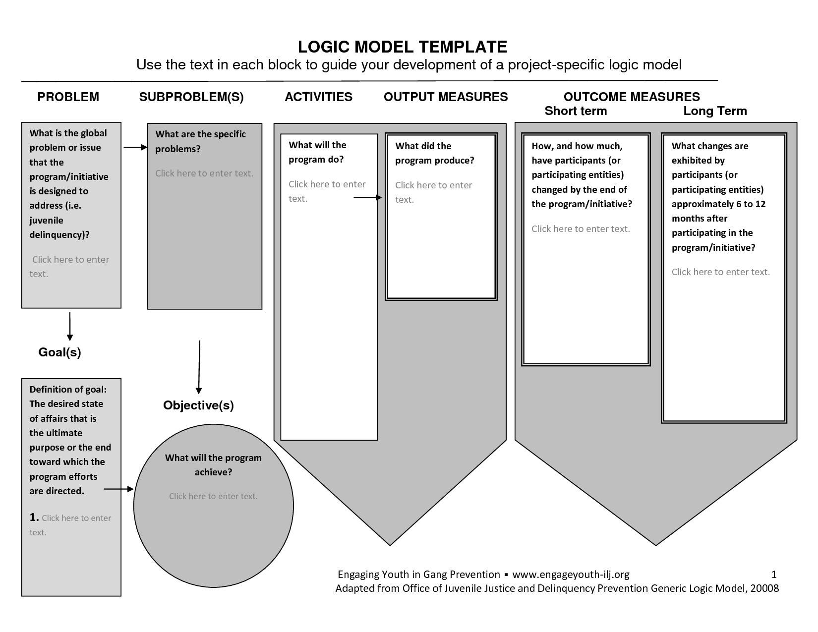 logic model template qvyiTXTU | Educating for change | Pinterest ...