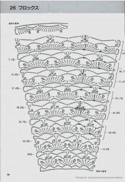 Crochet irlandés y: plan de yubok.Pattern para las faldas | modele ...